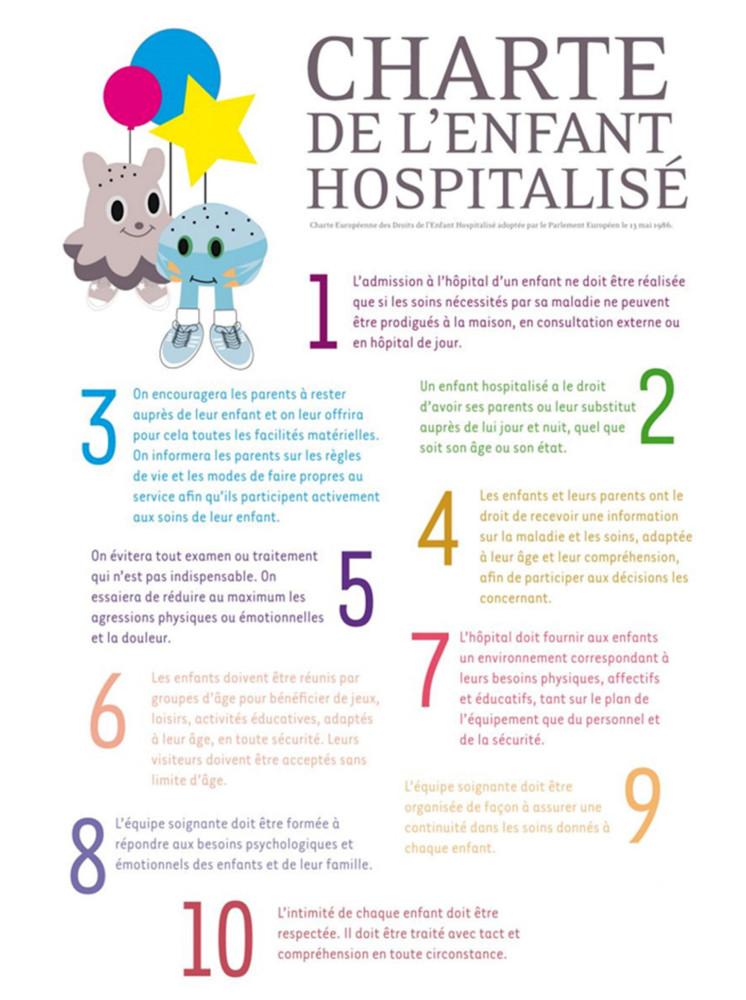 Charte de l'enfant hospitalisée